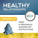 Healthy Relationships Mental Health Middle School Mini-Unit | Prezi & Printables