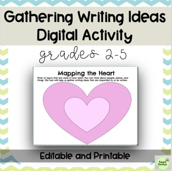 Building Ideas for Writing Google Draw