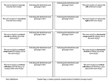Common Core Building Functions from Existing Functions Notes Foldable