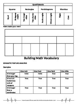 Building Math Vocabulary