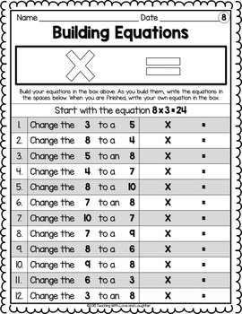 Building Multiplication Equations
