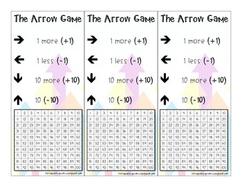 Building Number Sense: The Arrow Game