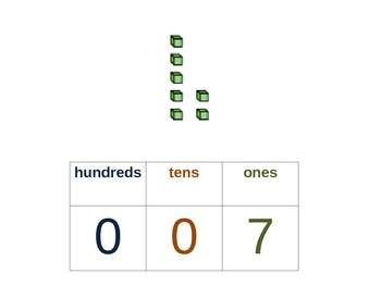 Building Numbers with Base 10 Blocks
