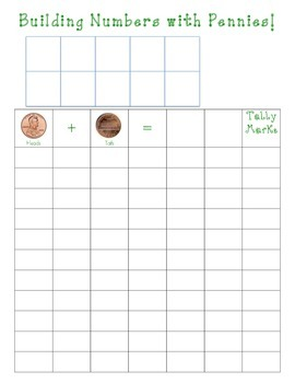 Building Numbers with Pennies