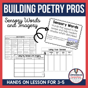 Did you know that April is National Poetry Month?  This month many will be celebrating with poetry lessons, but honestly don't you think poetry should be used all year long?  In this post, I'll share ideas to help you out.