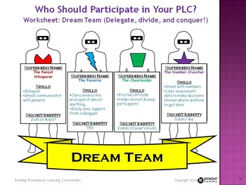 Building Professional Learning Communities [PLCs] Powerpoint & Worksheet Bundle