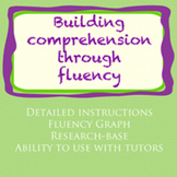 Building Reading Comprehension Through Fluency