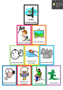 Building Reading Strategies Poster & Bookmarks