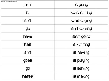 Building Sentences Word Cards Present Continuous Present Simple - ESL Adults