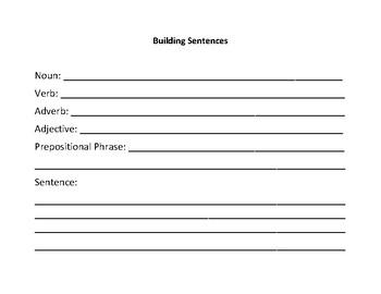 Building Sentences using Parts of Speech