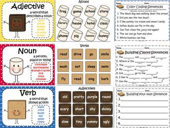 Building Sentences with Adjectives, Nouns, and Verbs Literacy Center