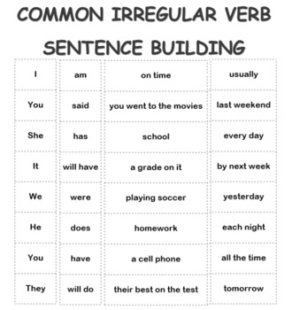 Building Sentences with Common Irregular Verbs: An activity for Beginning ELLs