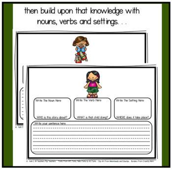 Building Simple Sentences Using Nouns, Verbs, Adjectives & Settings