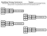 Building Strong Sentences Pronoun Verb Agreement Activity