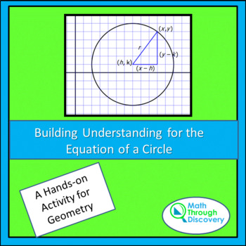 Building Understanding for the Equation of a Circle