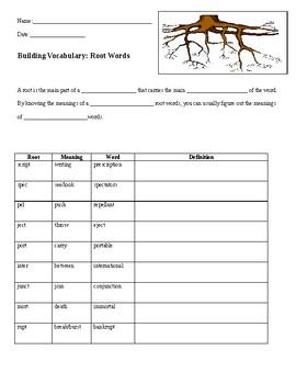 Building Vocabulary - Prefixes/Root Words/Suffixes