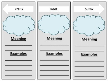 Building Vocabulary with Prefixes, Suffixes, and Root Words