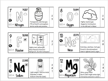 Building a Periodic Table ... and more.