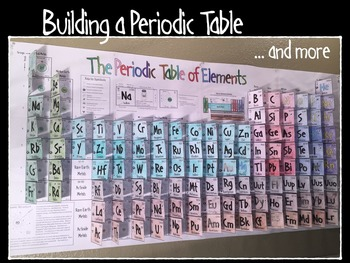 Building a periodic table and more by james gonyo tpt building a periodic table and more urtaz Images