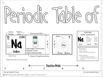 Building a periodic table and more by james gonyo tpt building a periodic table and more urtaz Image collections