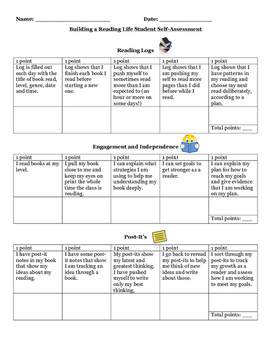 Building a Reading Life Self-Assessment