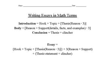 Building a Thesis Statement and Using it to Map Out an Essay