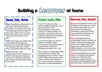 Building a learner - Kindergarten fridge display for parents