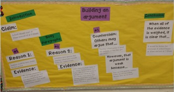 Building an argument Bulletin Board