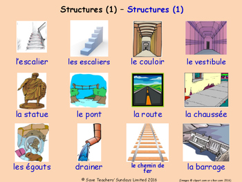 Buildings and Structures in French Posters / Slides