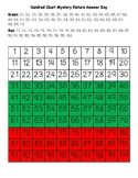 Bulgaria Flag Hundred Chart Mystery Picture with Number Cards