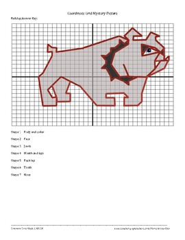 Bulldog Coordinate Grid Mystery Picture Grade 6 Math Common Core