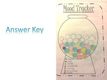 Bullet Journal - Mood Tracker - Geometry Compass and Protractor Activity