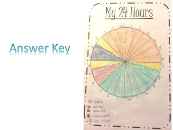Bullet Journal - My 24 Hours - Geometry Protractor and Compass Activity