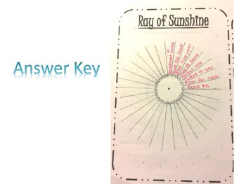 Bullet Journal - Ray of Sunshine - Geometry Compass and Protractor Activity