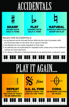 Bulletin Board 11x17 Bright Music Posters (set of 9)