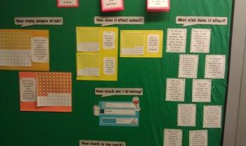 Bulletin Board - Alcohol Use
