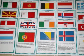 Bulletin Board - Countries of Europe includes Maps, Flags, Data, and Assessments