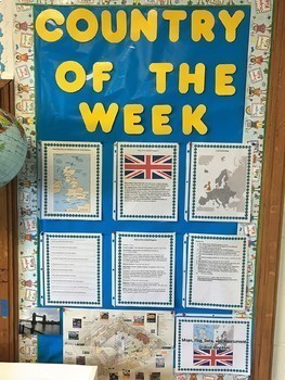 Bulletin Board - Countries of the World with Maps, Flags, Data, and Assessments