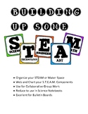 Bulletin Board Headers for STEM or STEAM