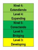 Bulletin Board Kid Friendly WIDA Can Do Descriptors - Spanish and English