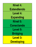 Bulletin Board Kid Friendly WIDA Can Do Descriptors - Span