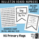 Bulletin Board Numbers: KG Primary Penmanship Flags: Skip Counting & Multiples