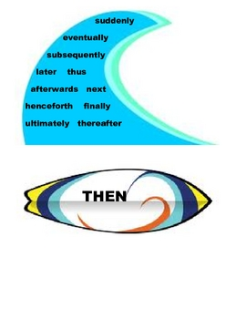 Bulletin Board Printables - Surf's Up Catch A Descriptive ...