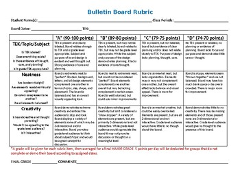 Bulletin Board Rubric for Ready,Set,Teach Instructional Practices Education