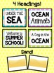 Bulletin Board Set: Under the Sea