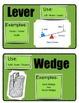 Bulletin Board- Simple Machines