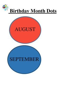 Bulletin Board -  Students Birthday Month Dots