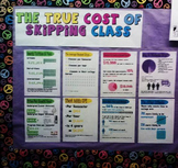 Bulletin Board - The True Cost of Skipping Class