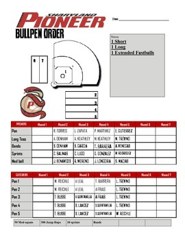 Bullpen Order for Pitchers and Catchers