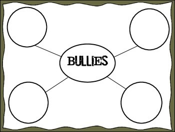 Bully Free Unit